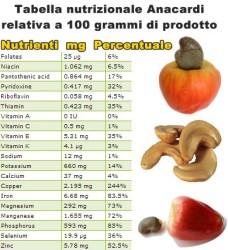 Tabella-nutrizionale-Anacardi