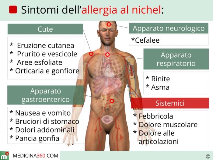 Dolori articolari e muscolari: la soluzione la troviamo in natura