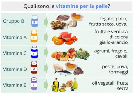 vitamine-per-la-pelle_640x480