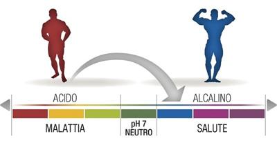dieta-alcalina2