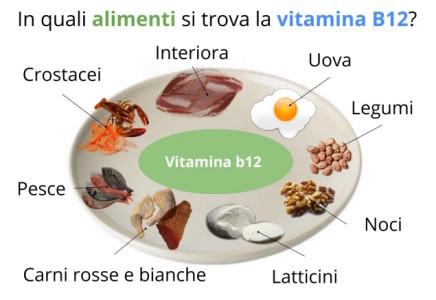 Vitamina_B12_640x480