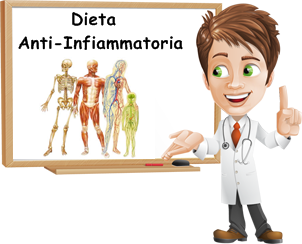 Dieta-anti-infiammatoria